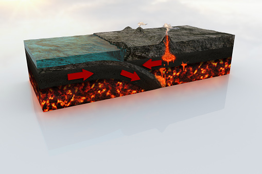geo la the lithosphere and plate tectonics